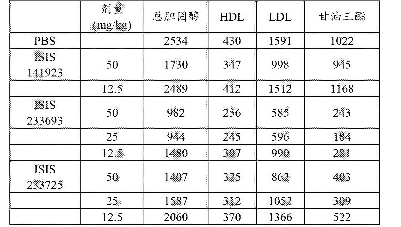 Figure CN102753186BD00551