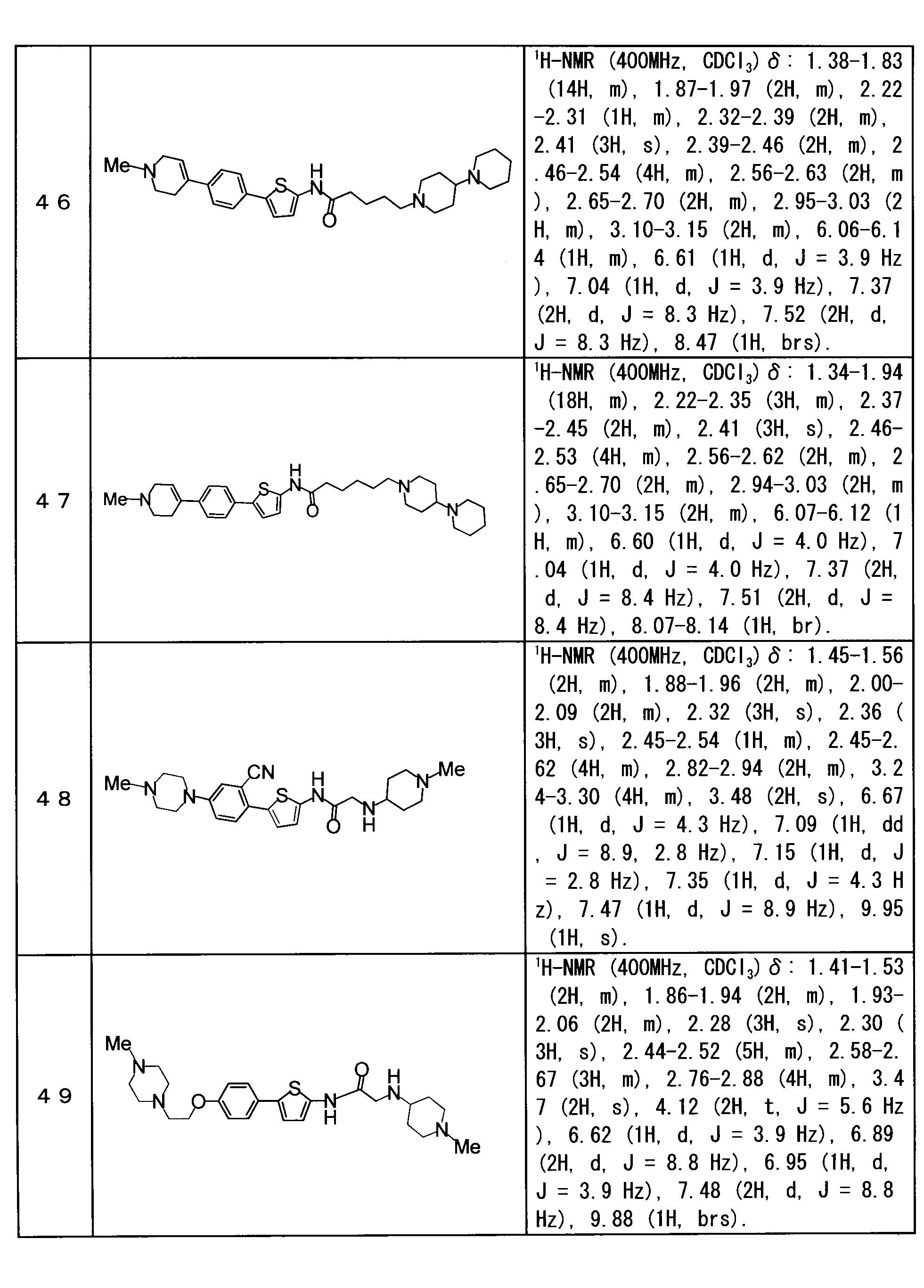 Figure JPOXMLDOC01-appb-T000153