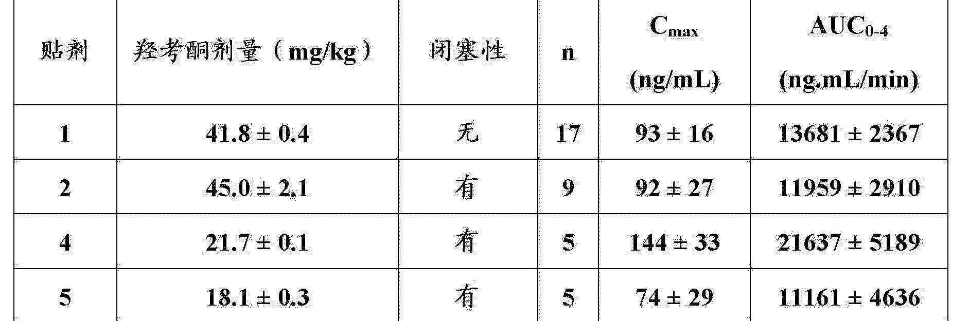 Figure CN102821791BD00261