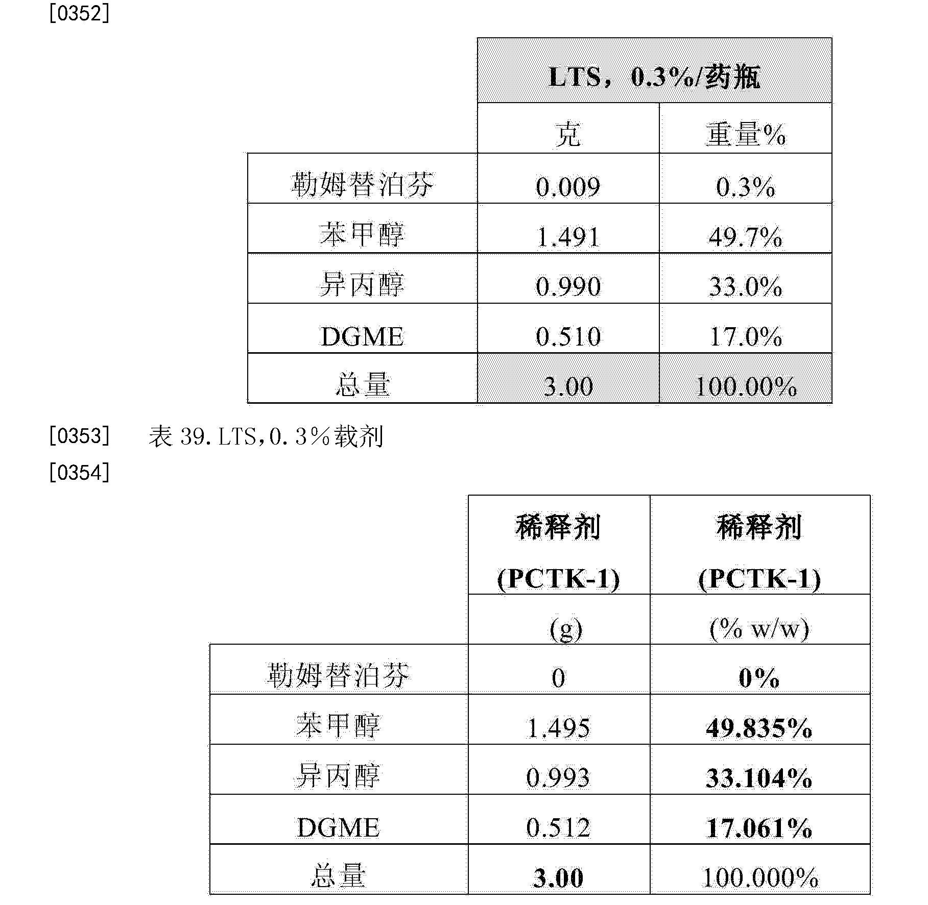 Figure CN104703624AD00571