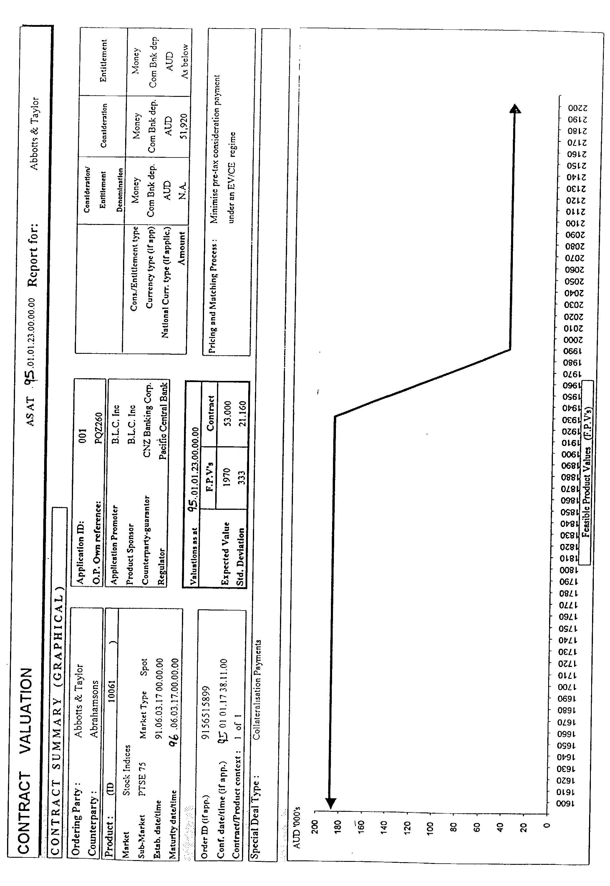 Figure US20030023546A1-20030130-P00025