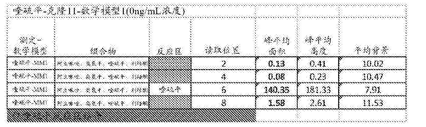 Figure CN106928369AD00233