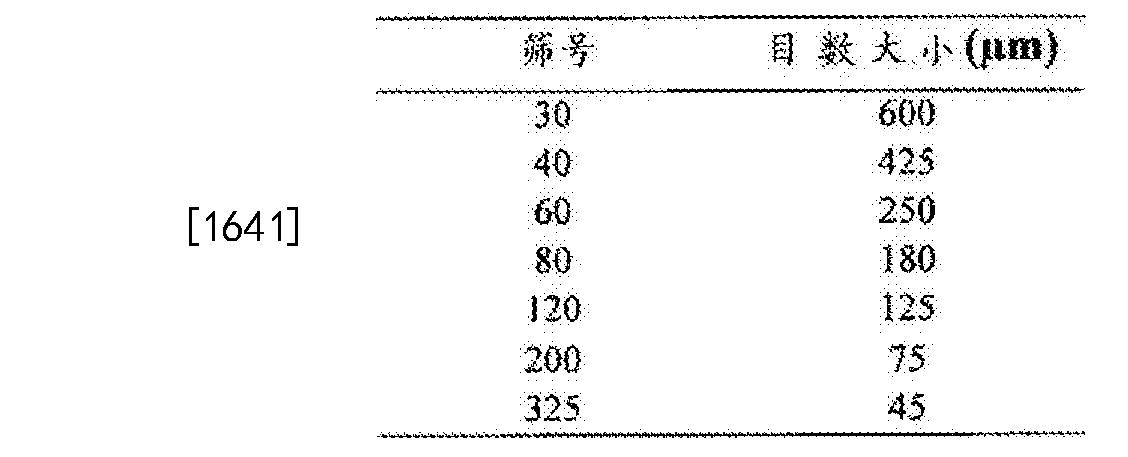 Figure CN102688241BD01541