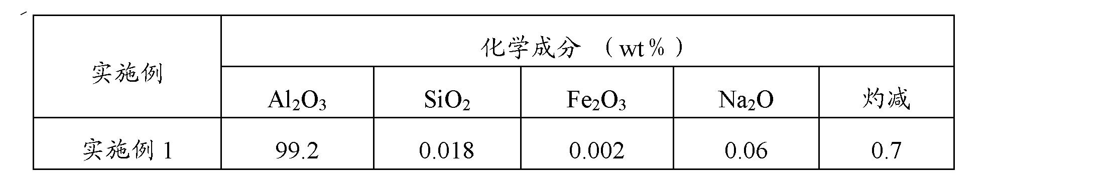 Figure CN102145905BD00101