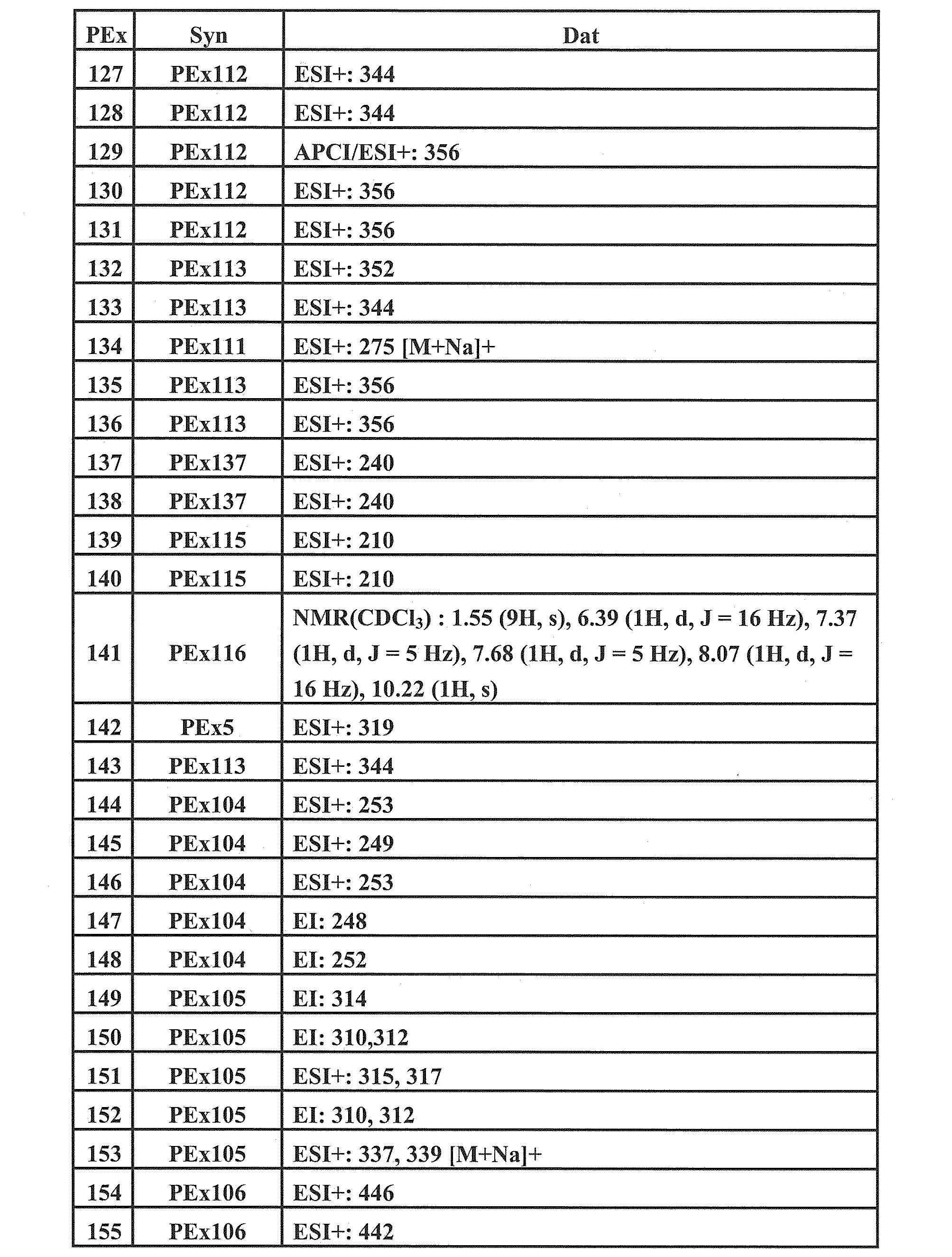 Figure JPOXMLDOC01-appb-T000051