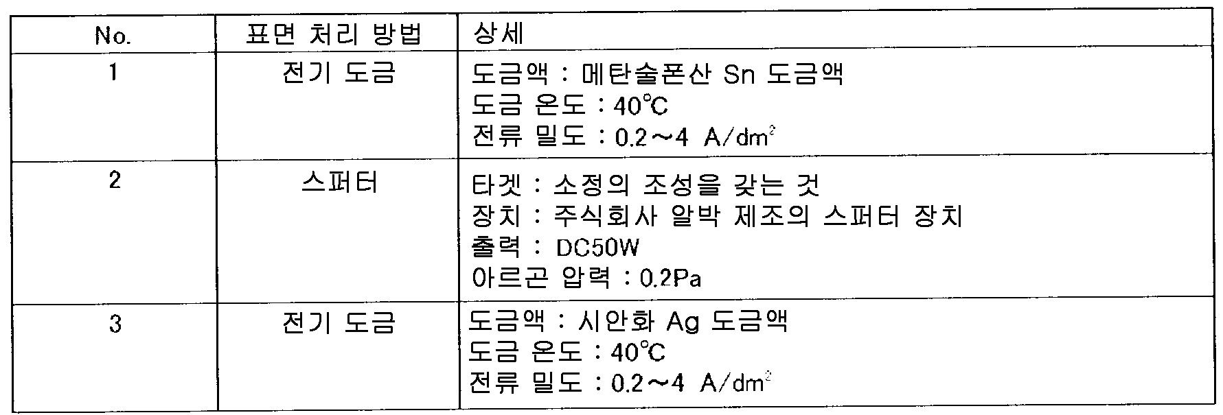 Figure 112014108757265-pct00004