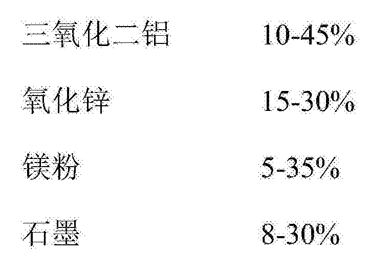 Figure CN105135922AD00031