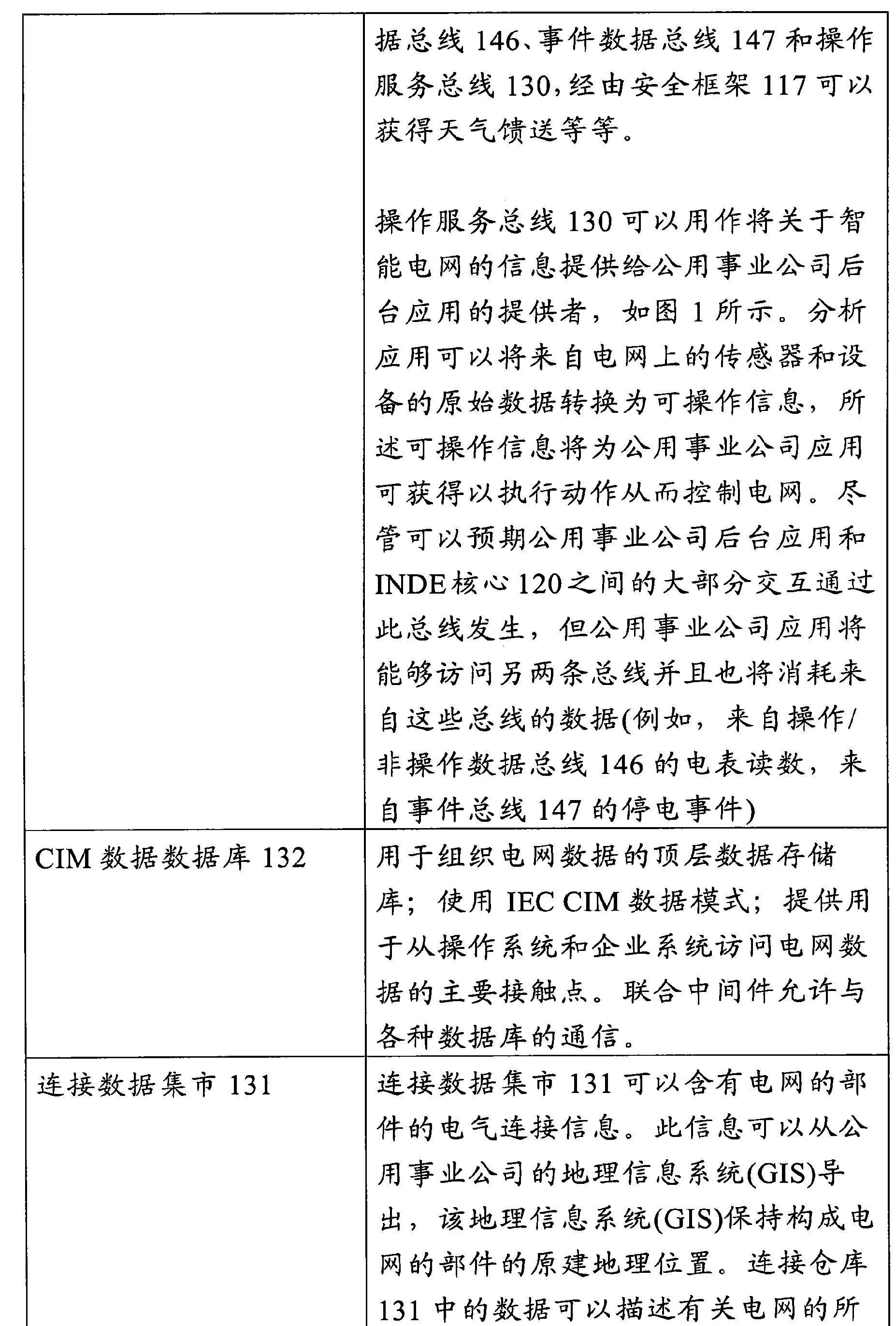 Figure CN102812334AD00151