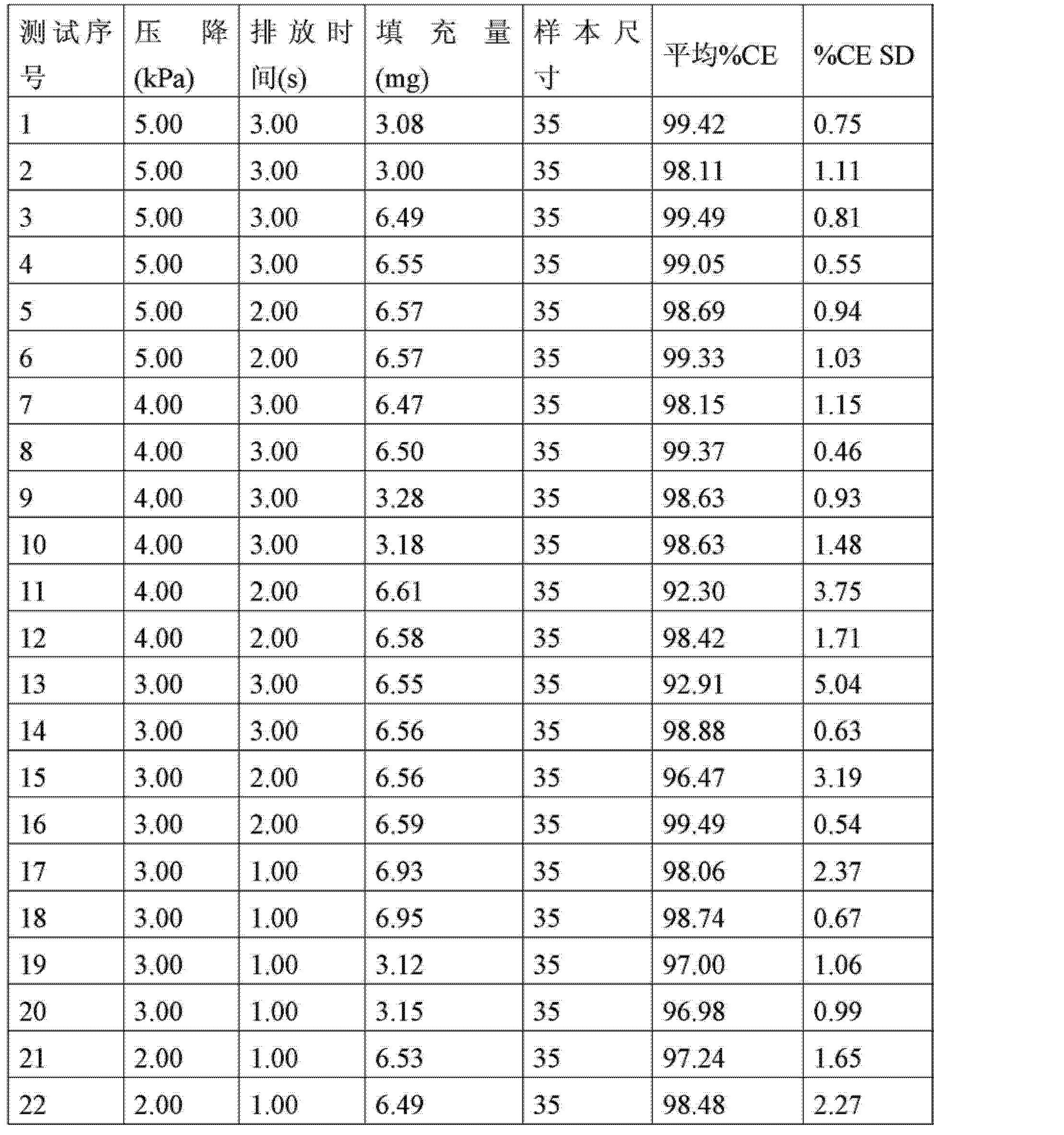 Figure CN102985125AD00351