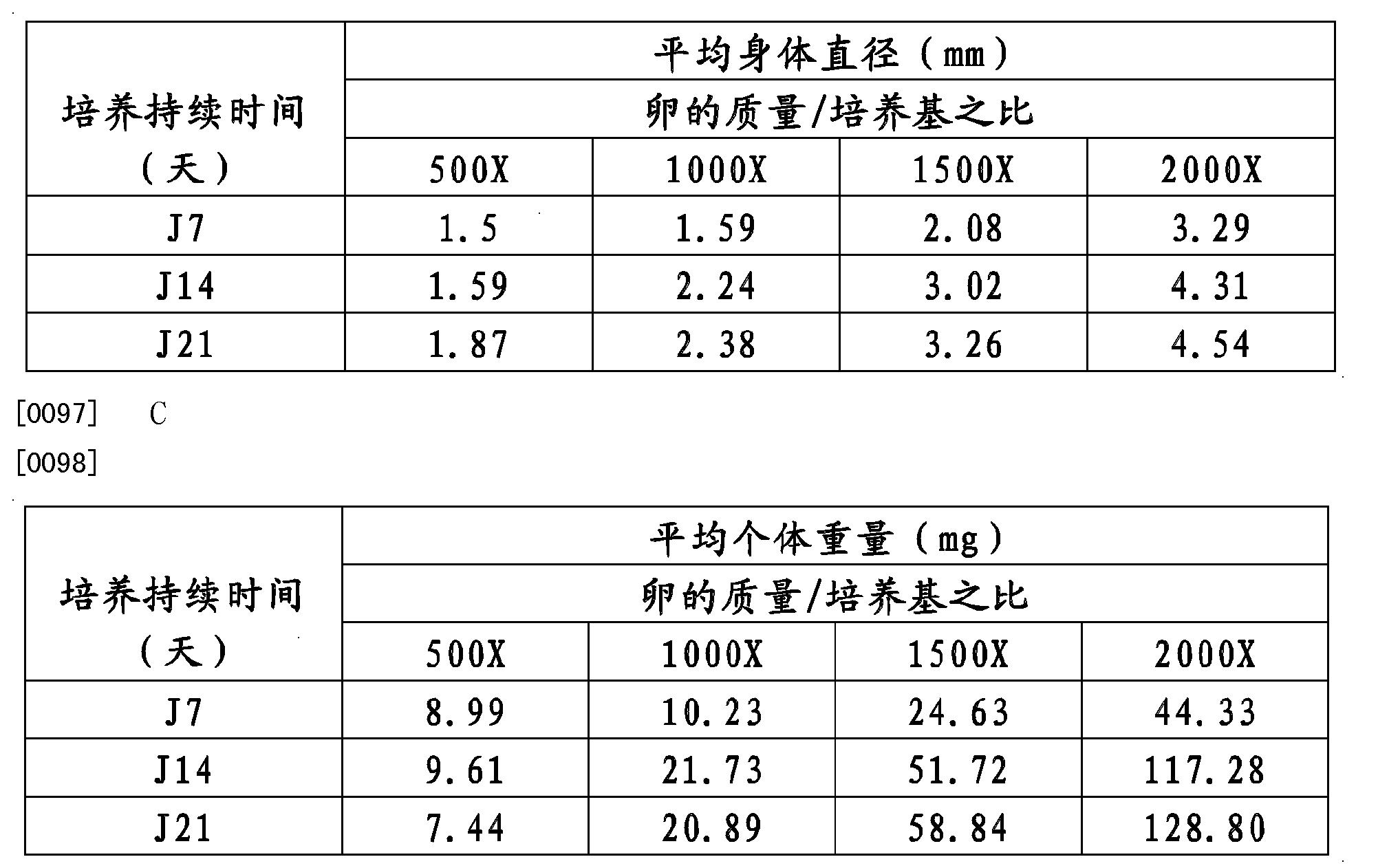 Figure CN102056494BD00111