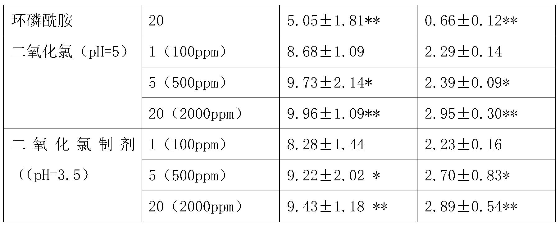 Figure PCTCN2014091047-appb-000015