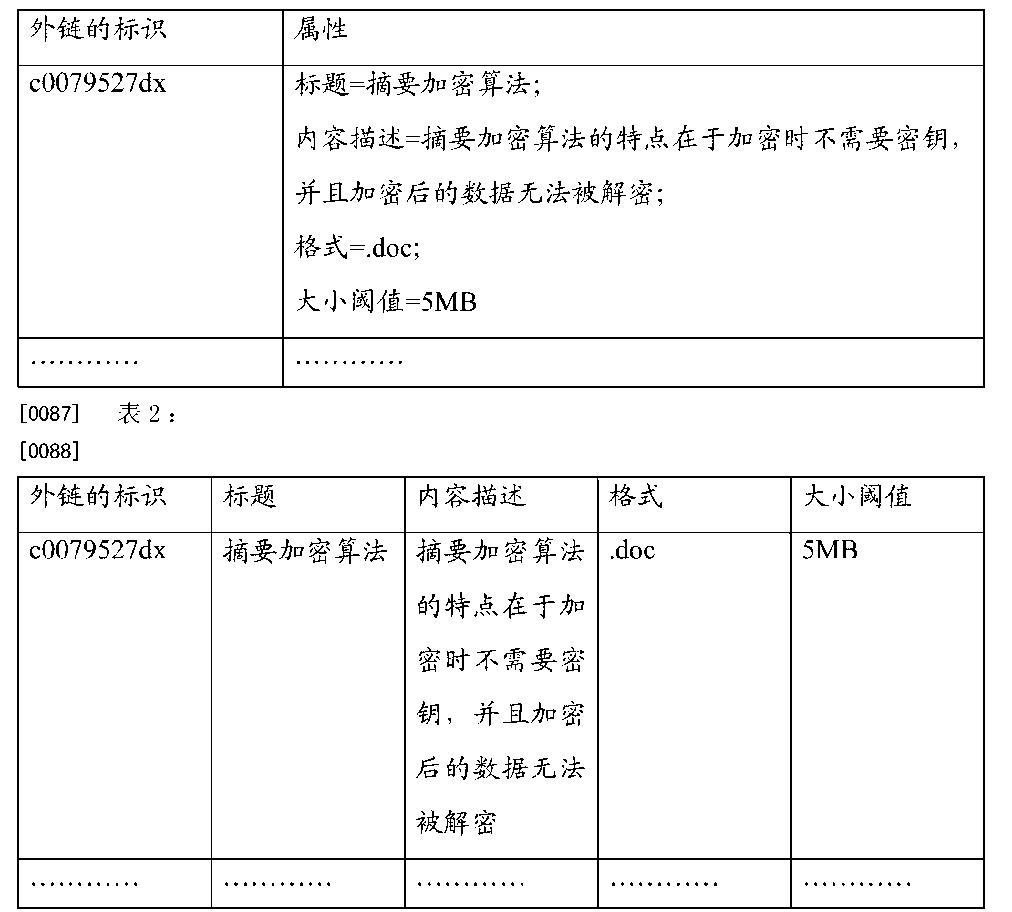 Figure CN102884775BD00121