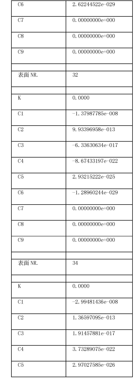 Figure CN101263432BD00331
