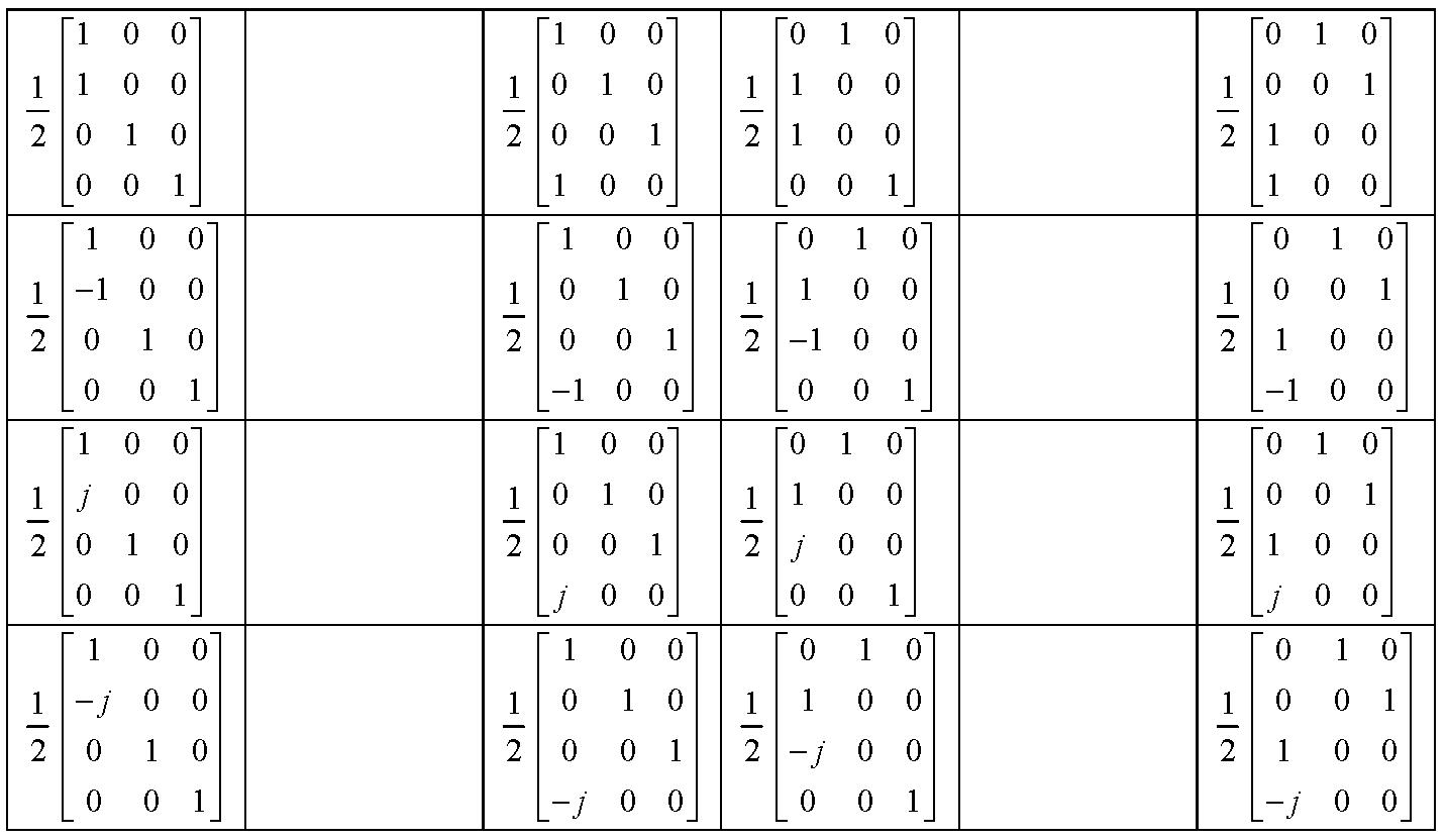 Figure 112010009825391-pat00861