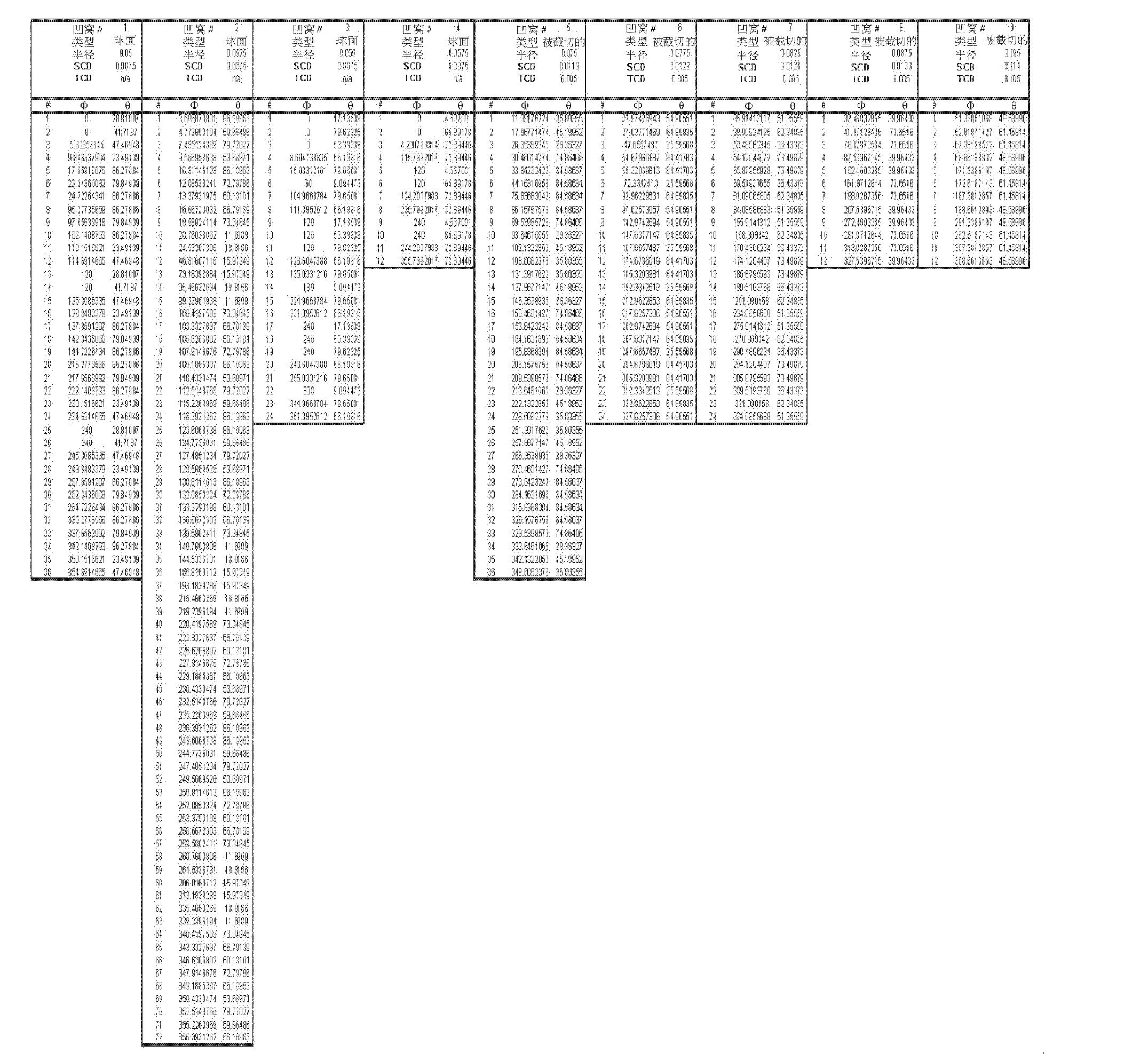 Figure CN102458589BD00231