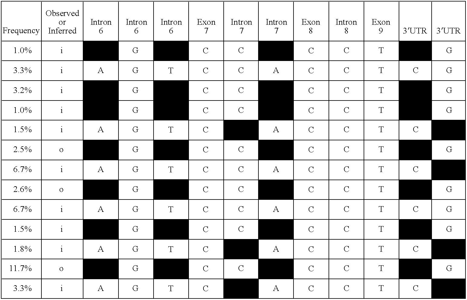 Figure US07485711-20090203-C00016