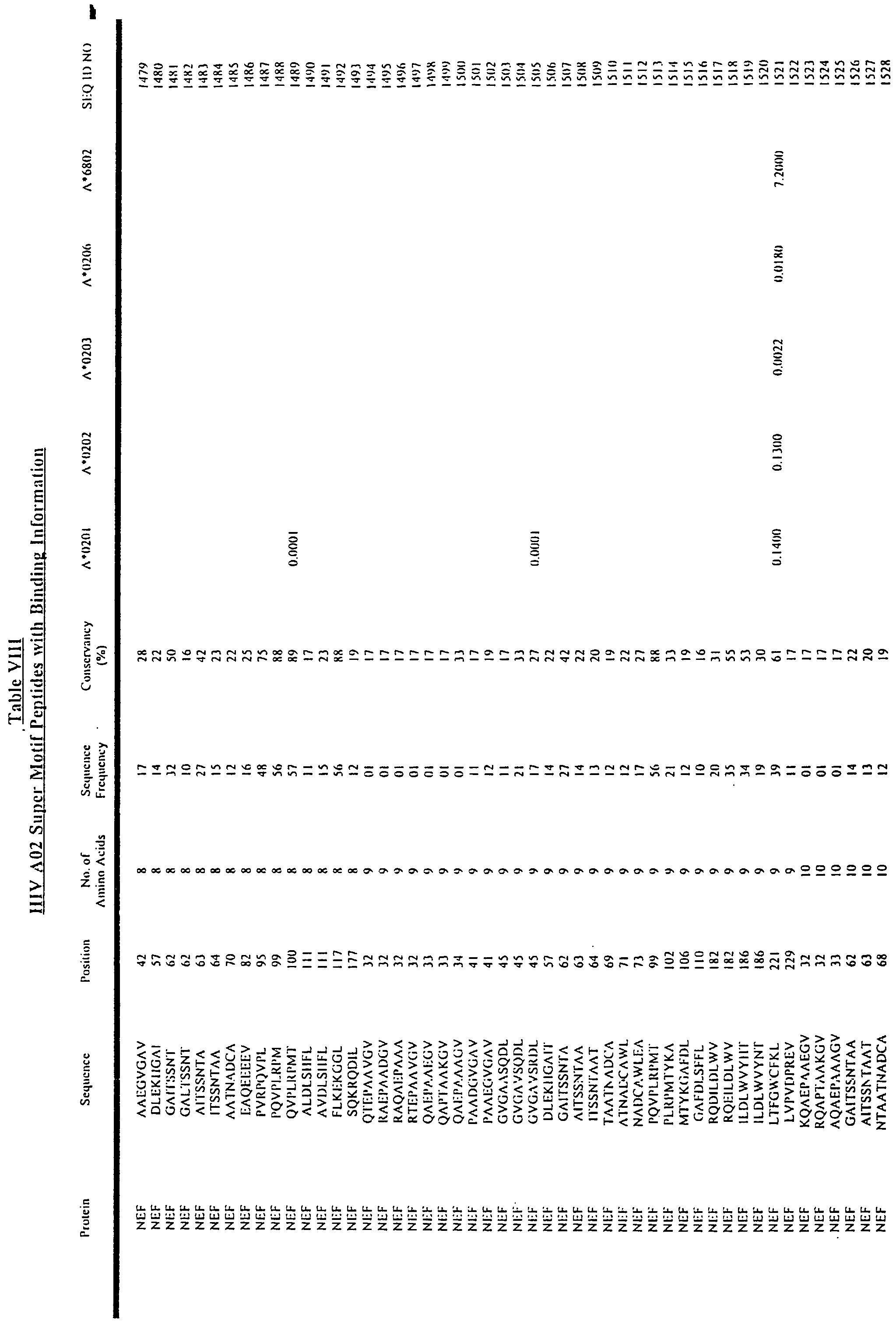 WO2001024810A1 - Inducing cellular immune responses to human
