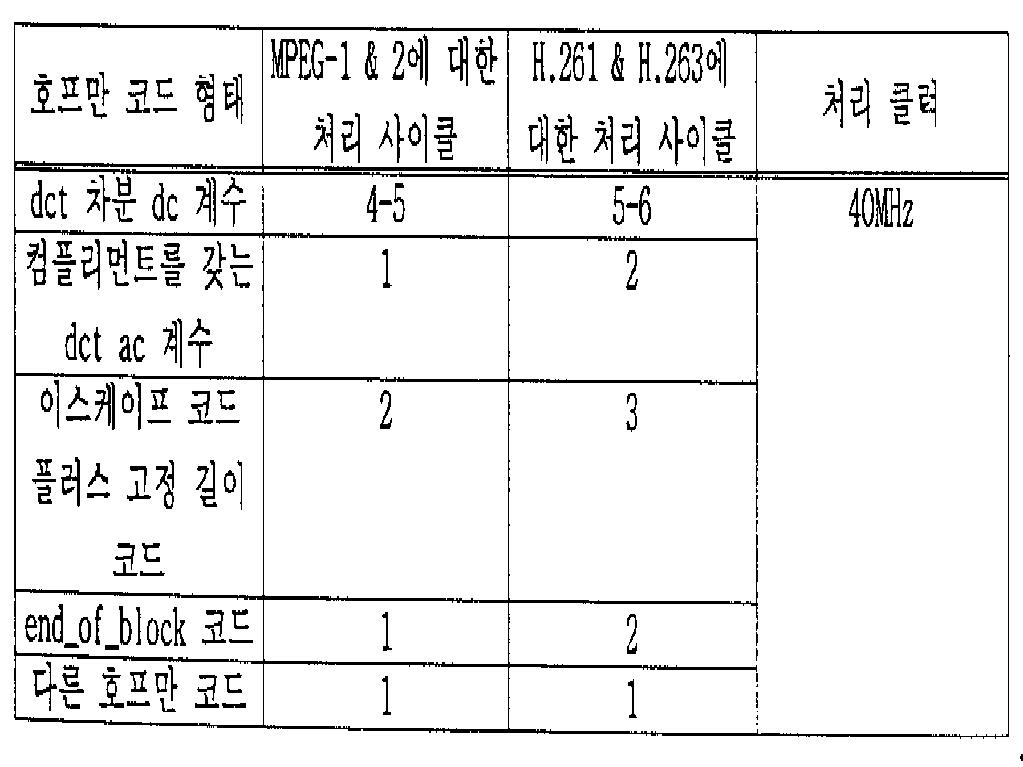 Figure kpo00081