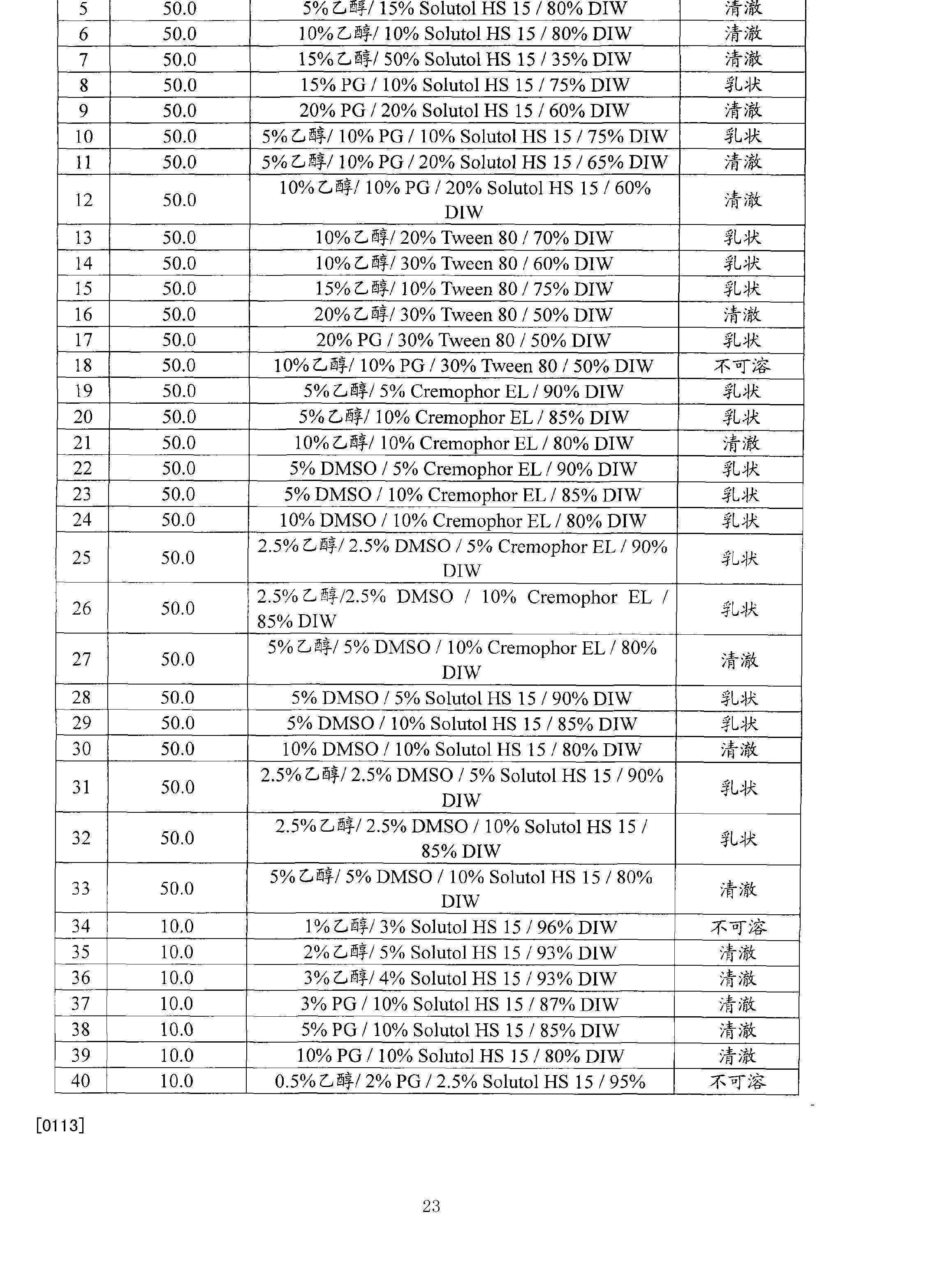 Figure CN103127052AD00231