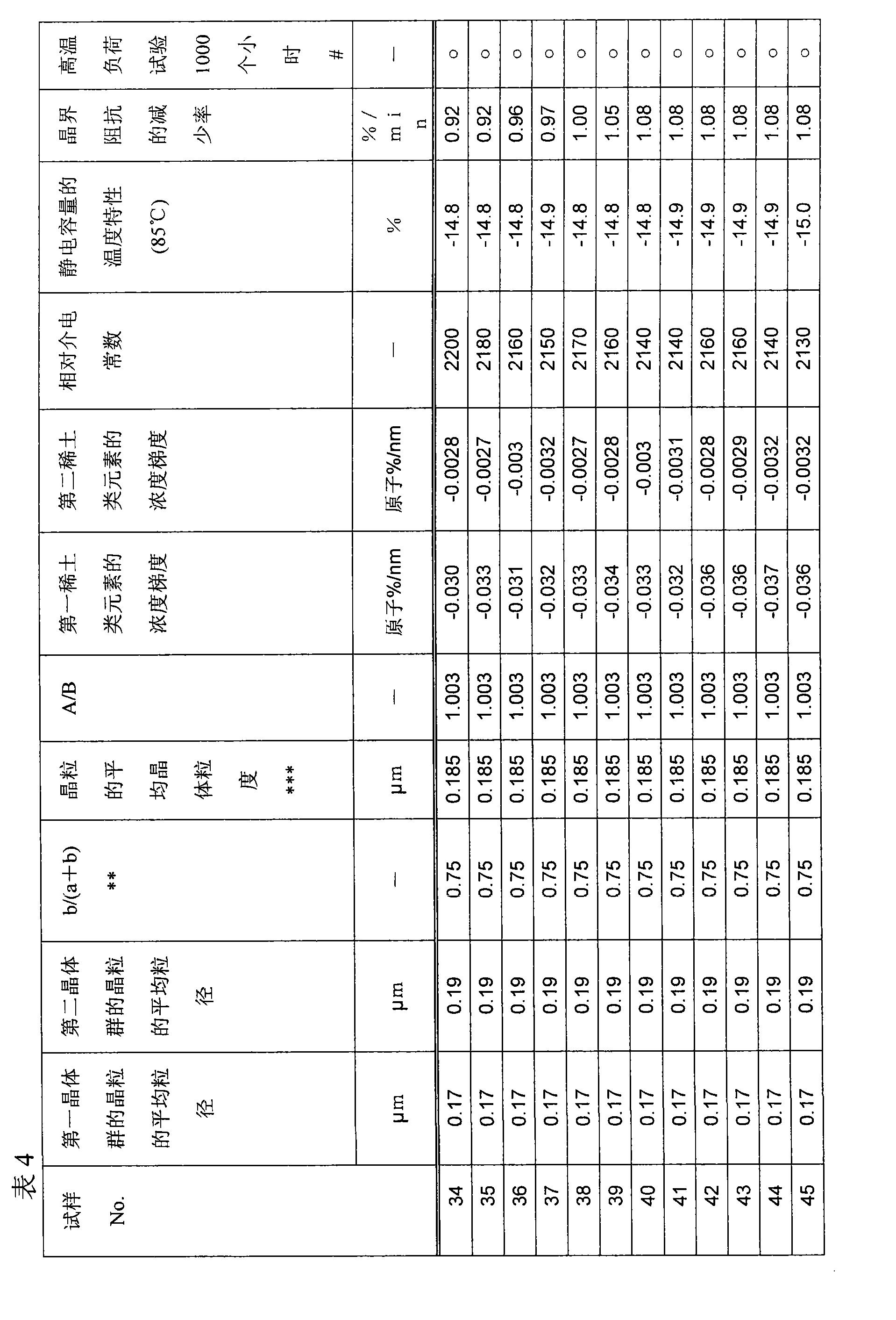 Figure CN101517672BD00231