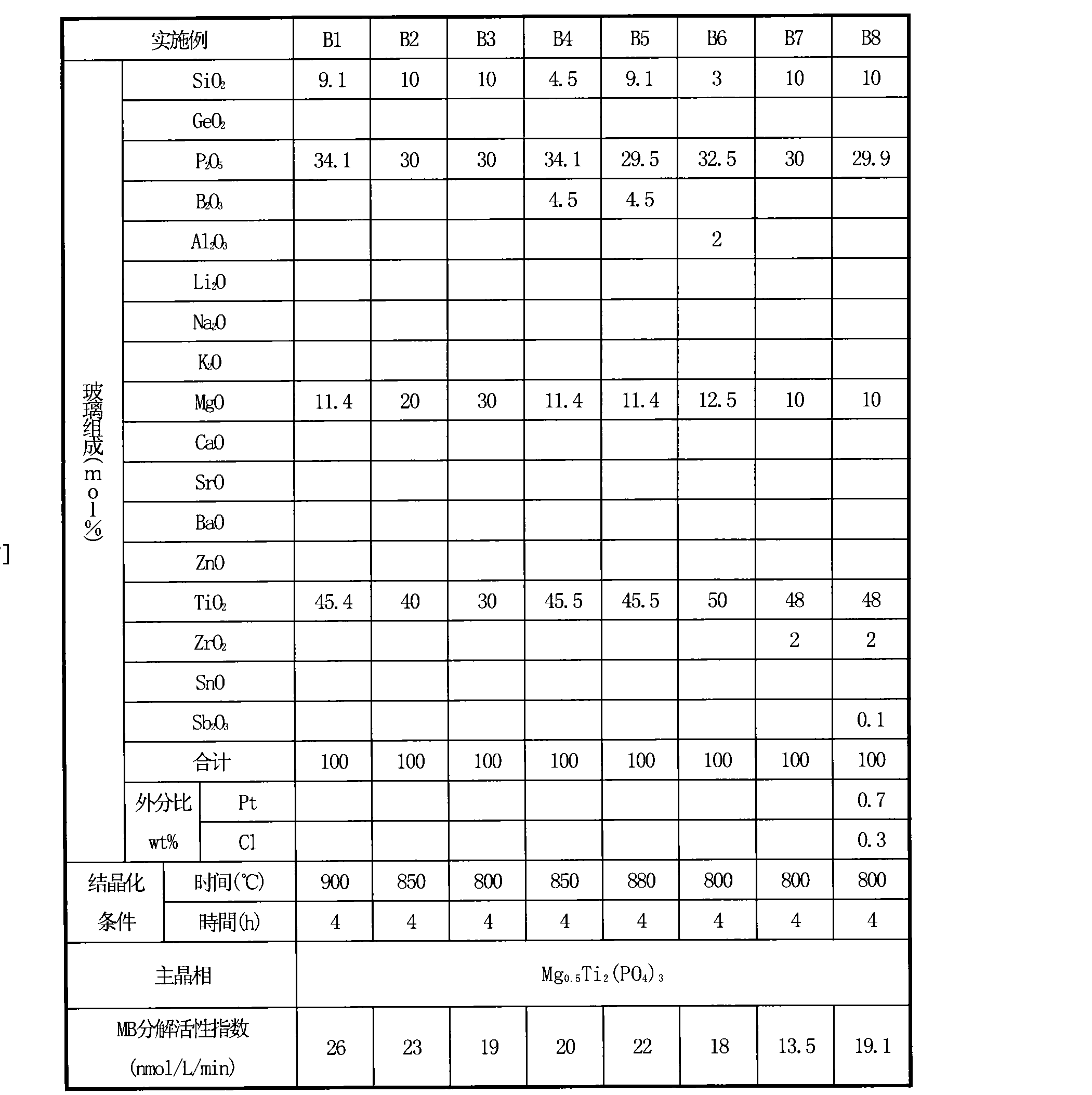 Figure CN102947001AD00371