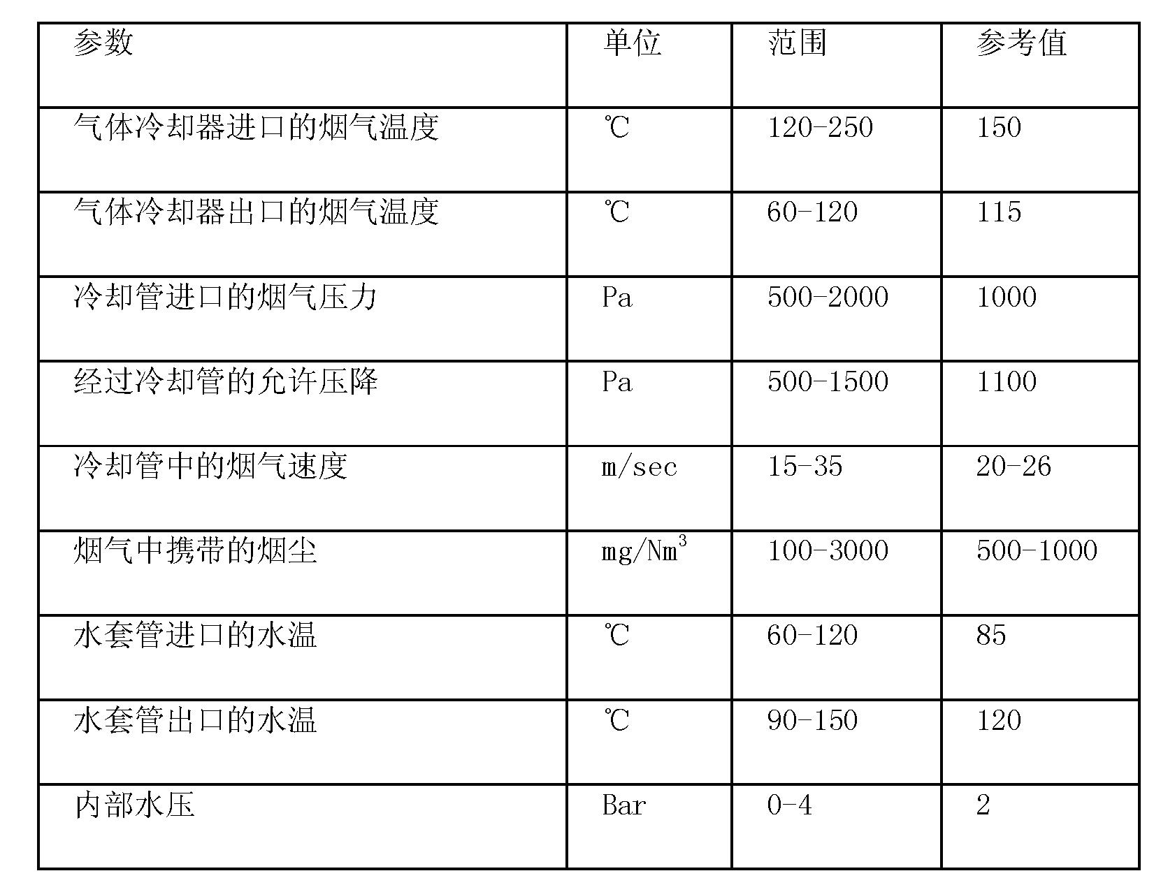 Figure CN101641462BD00091