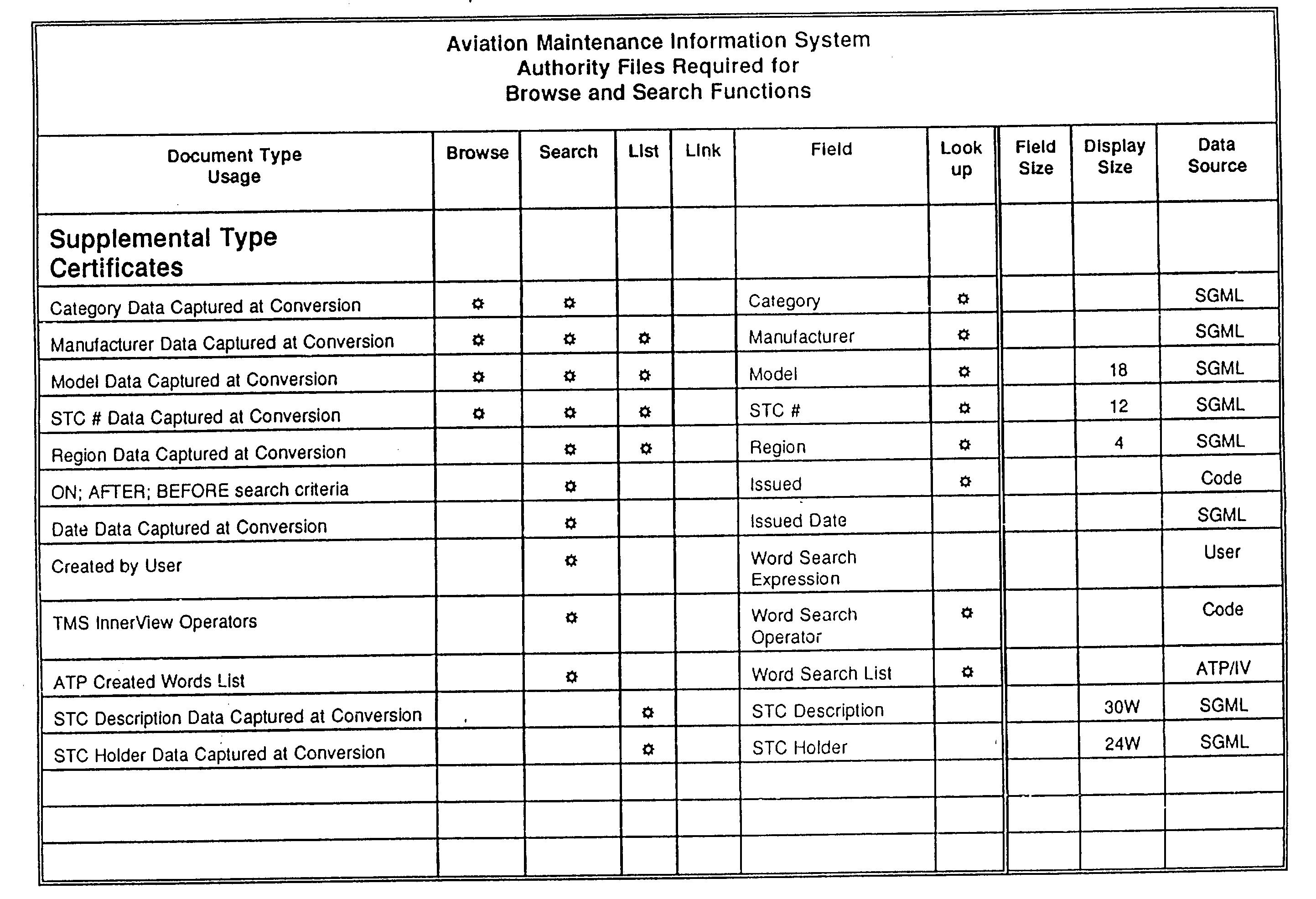 Figure US20030187878A1-20031002-P00009