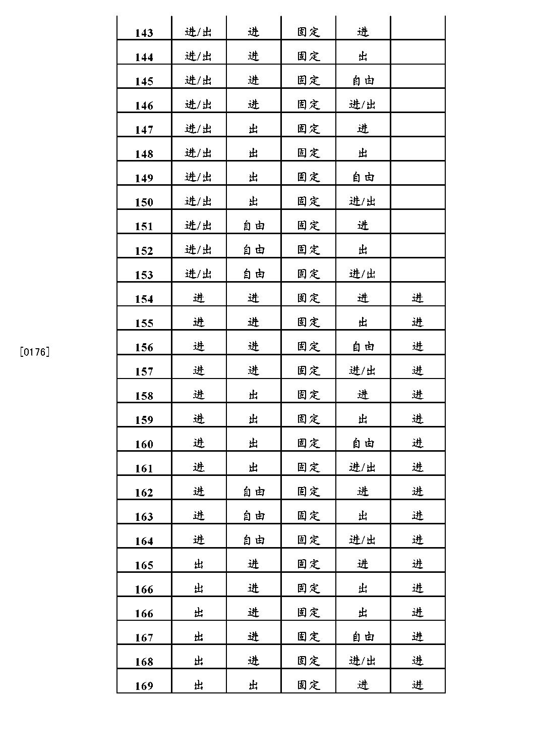 Figure CN102506135BD00361
