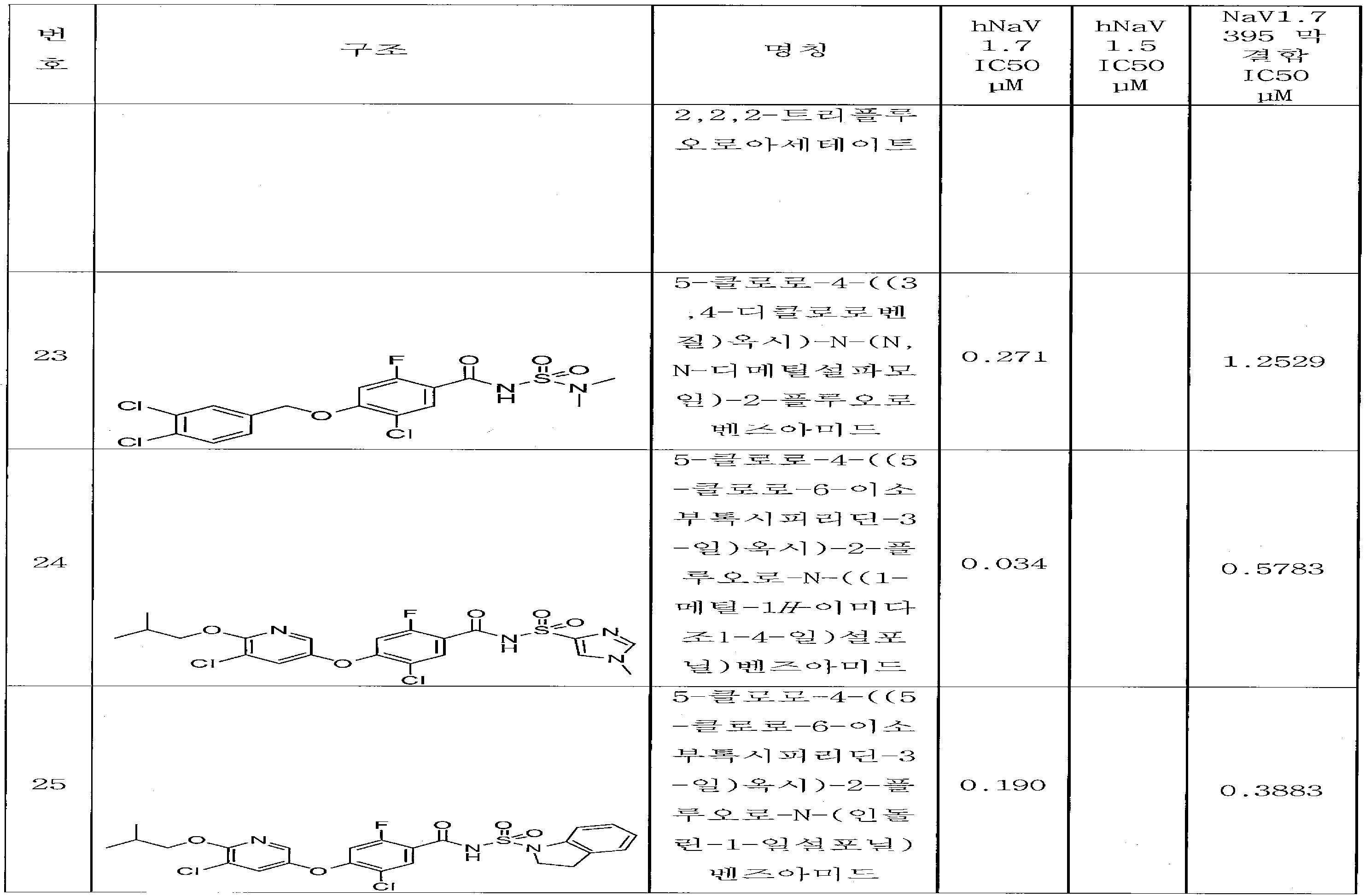 Figure 112015011690175-pct00170