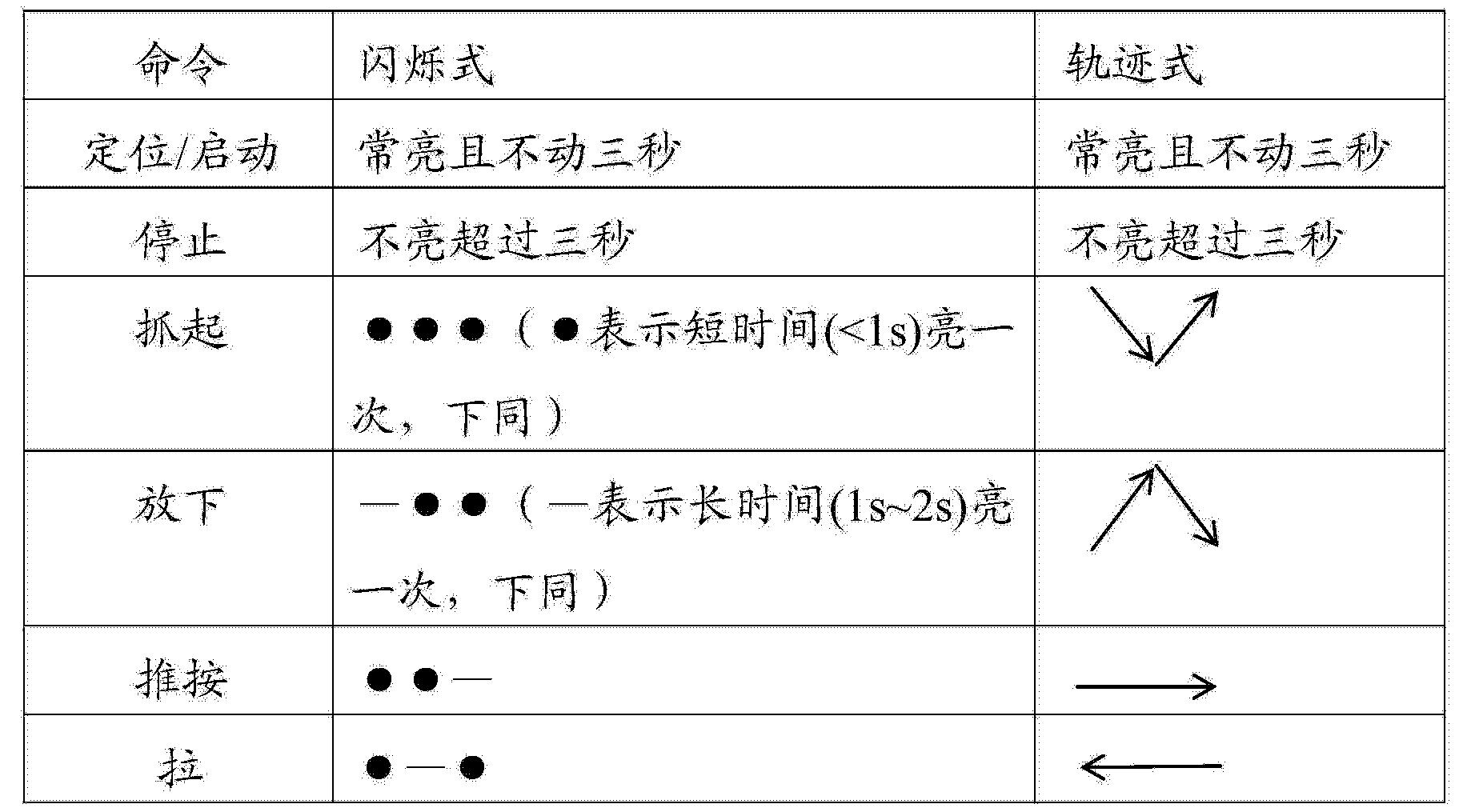 Figure CN102871784BD00111