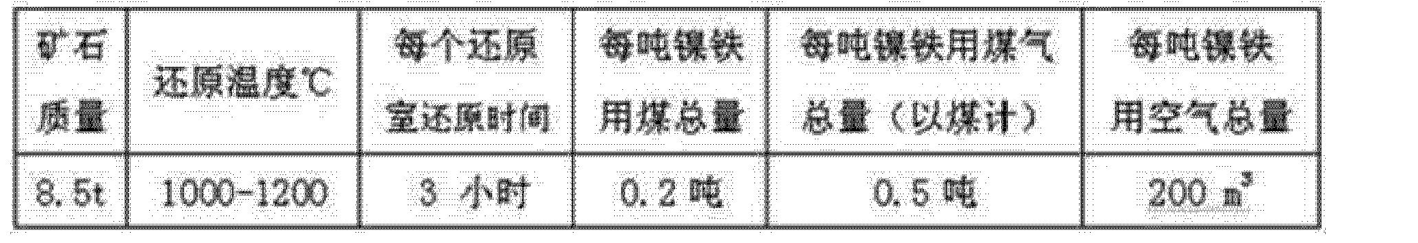 Figure CN102409126BD00112