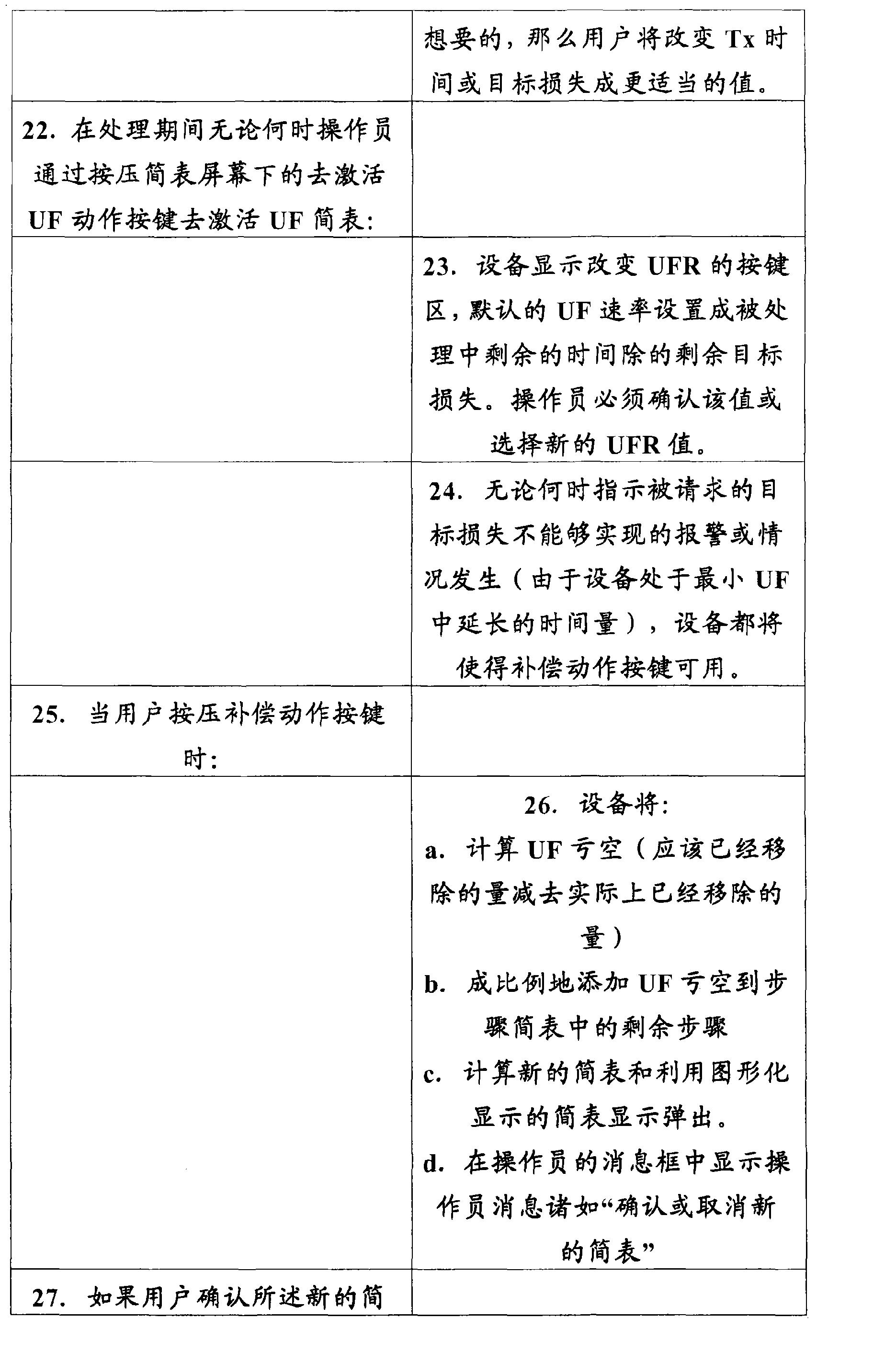 Figure CN101341489BD00241