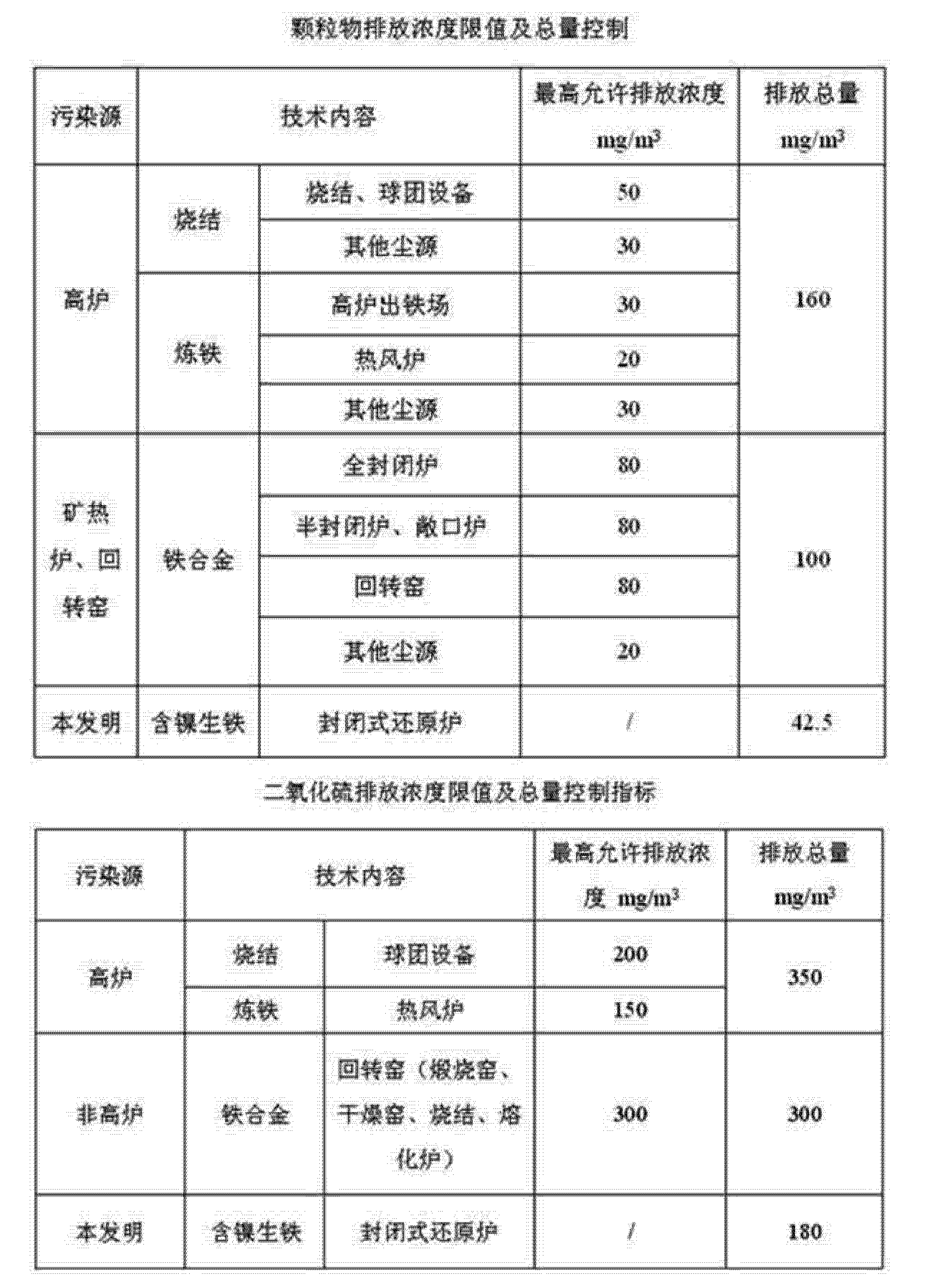 Figure CN102409126AD00131