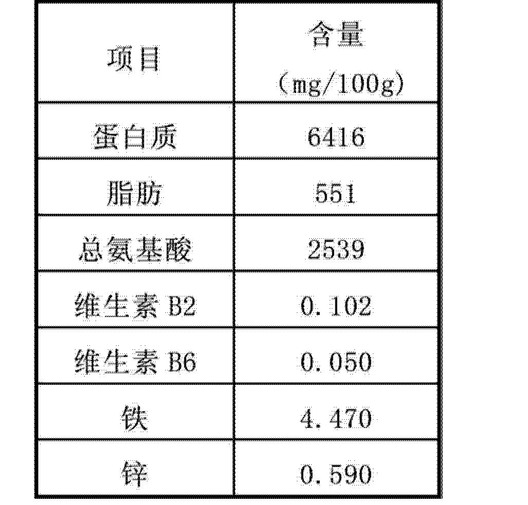 Figure CN103070387BD00181