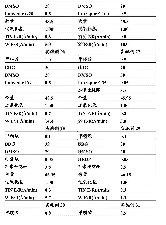 Figure CN106459850AD00141
