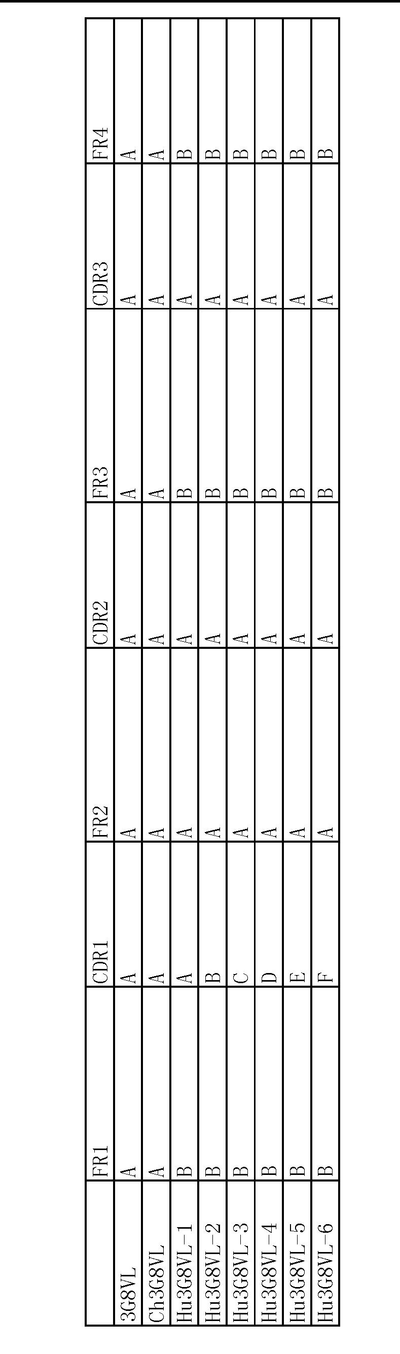 Figure CN103154025BD00621