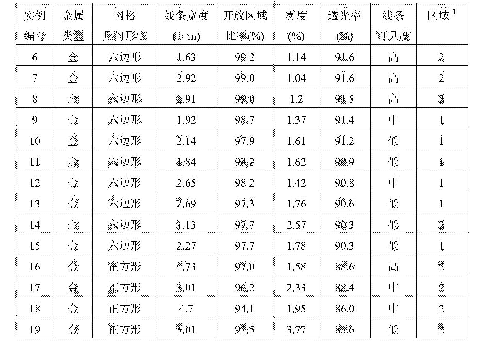 Figure CN104636016BD00281