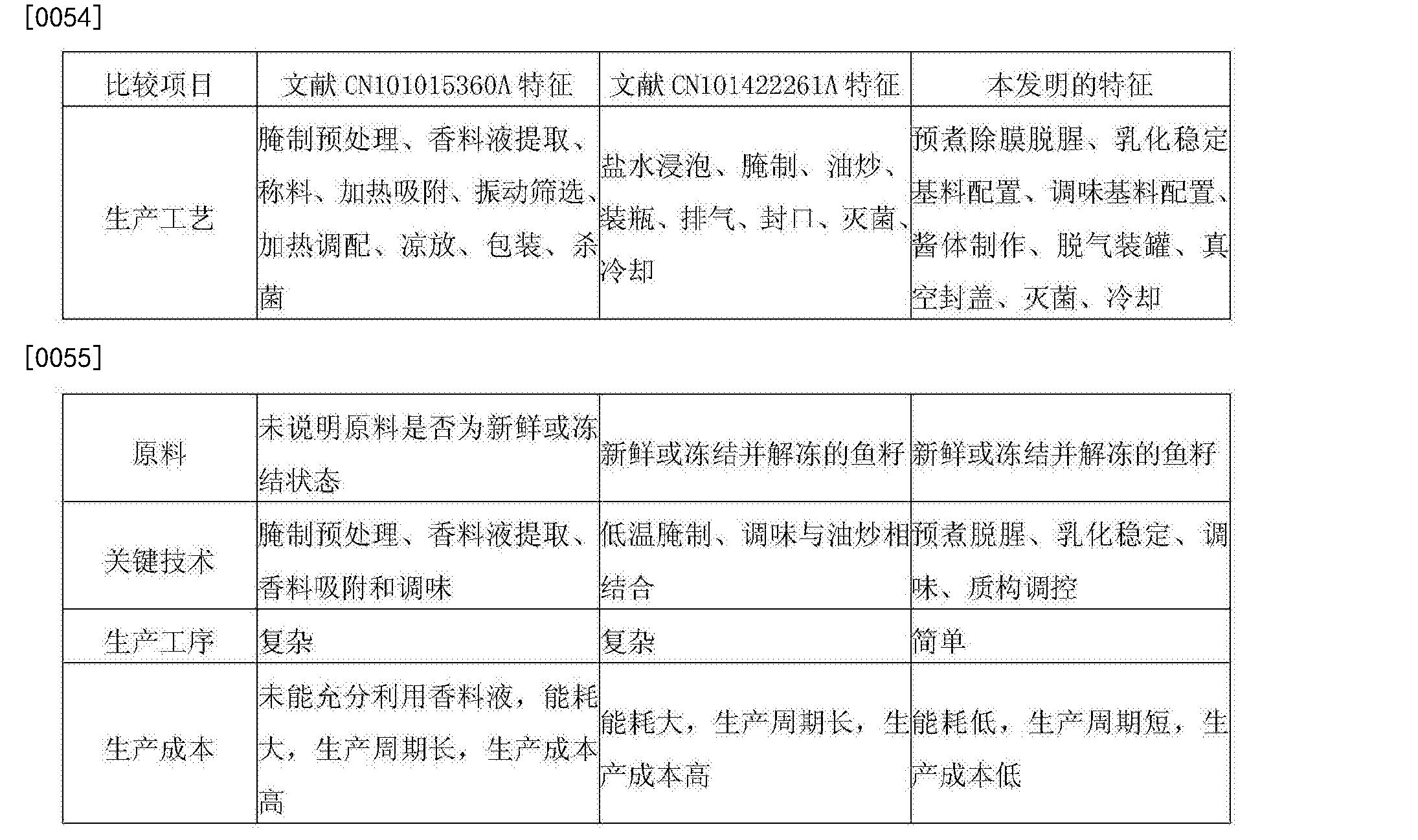 Figure CN104757618BD00081