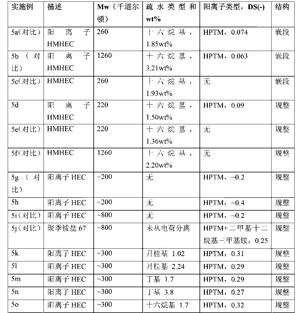 Figure CN102958498BD00101