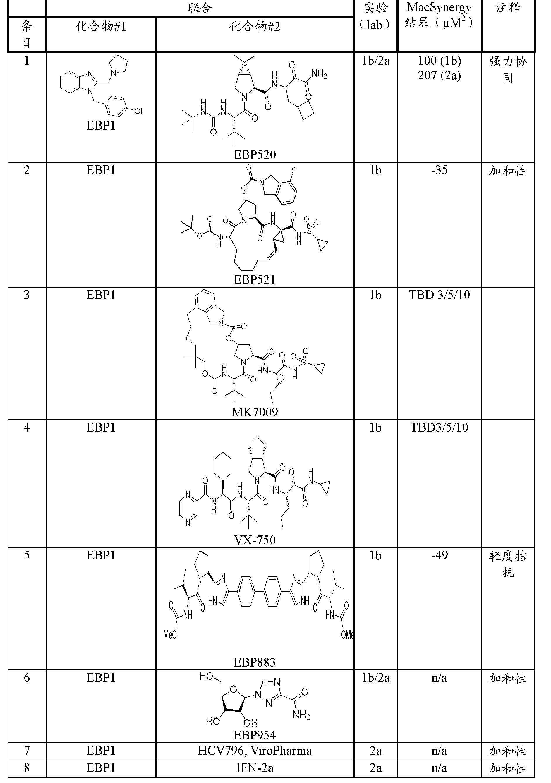 Figure CN102448458BD01321
