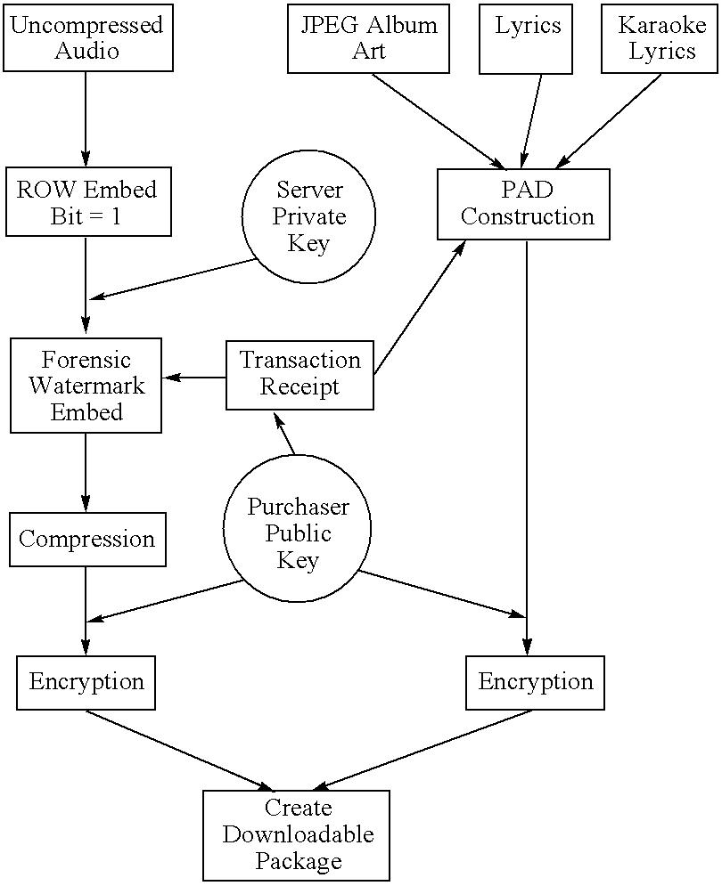 Figure US08171561-20120501-C00001