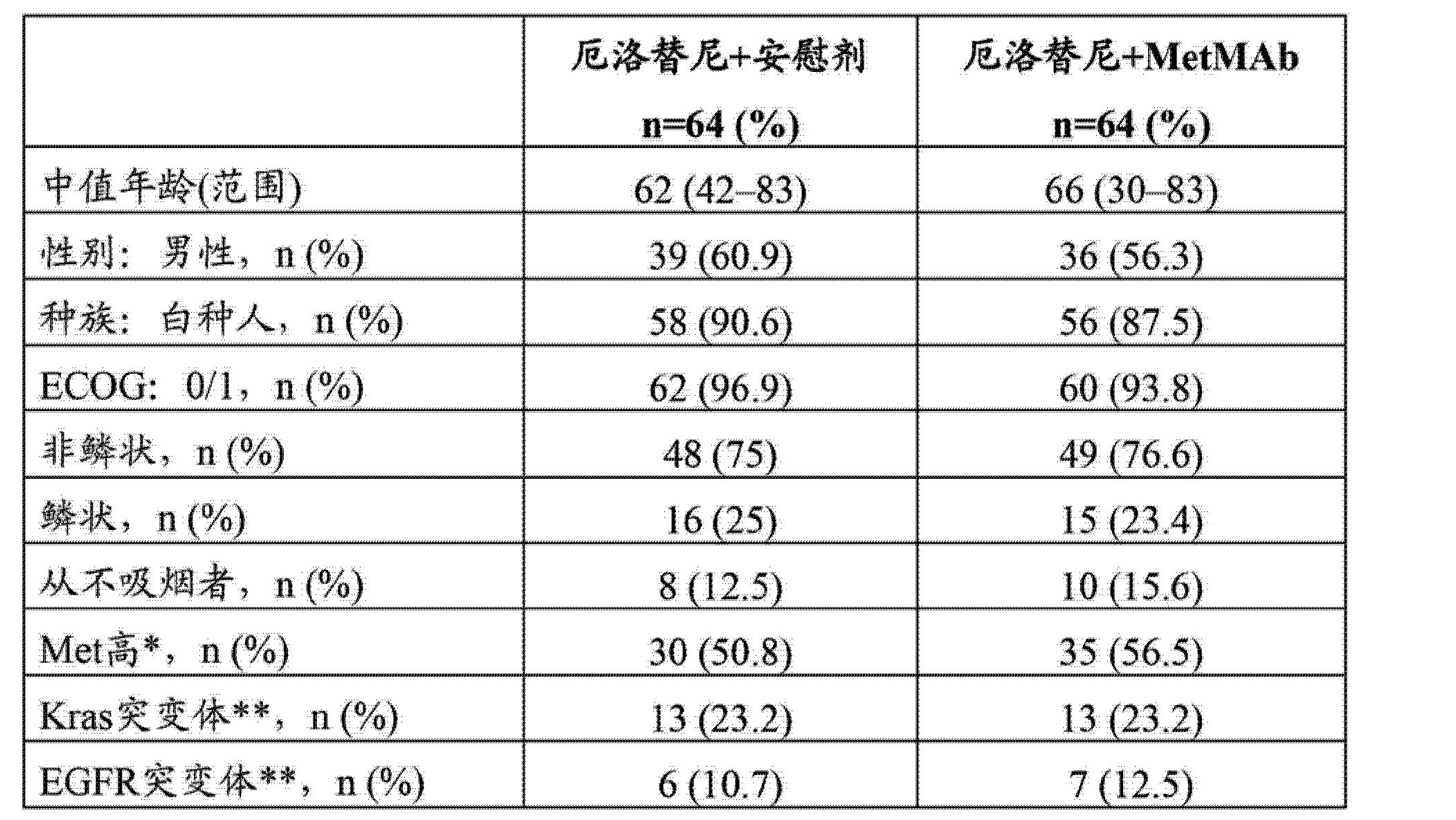 Figure CN103221825AD00621