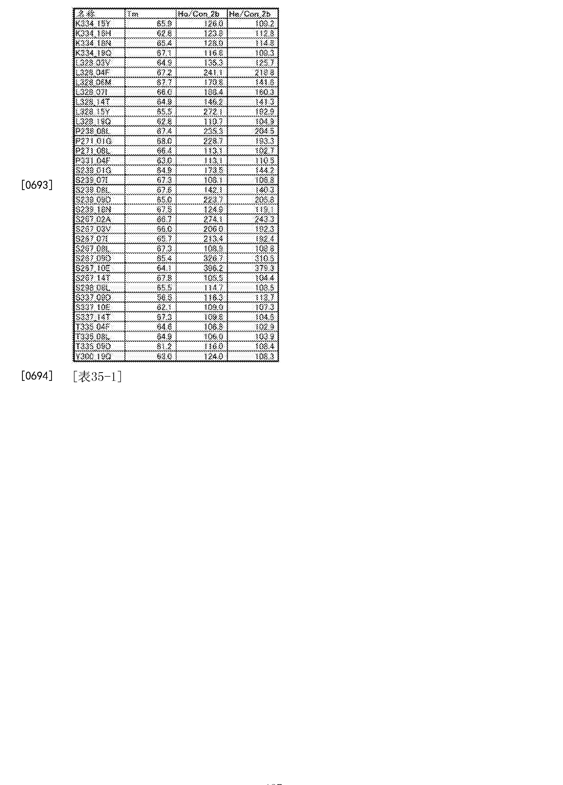 Figure CN105102618BD01271