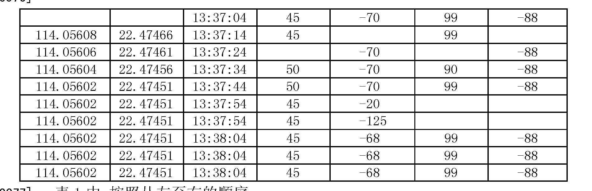 Figure CN101159967BD00071