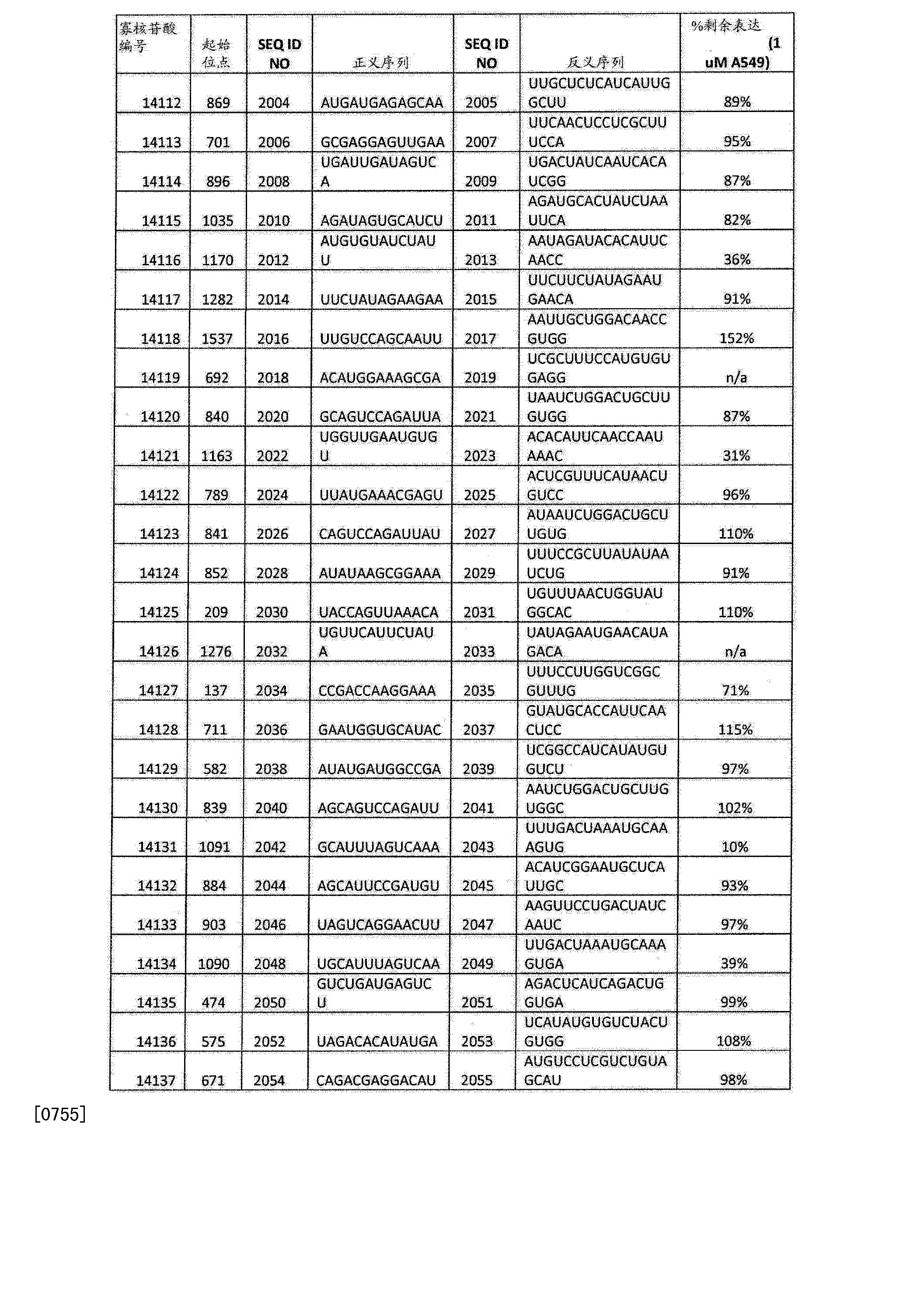 Figure CN103108642BD01501
