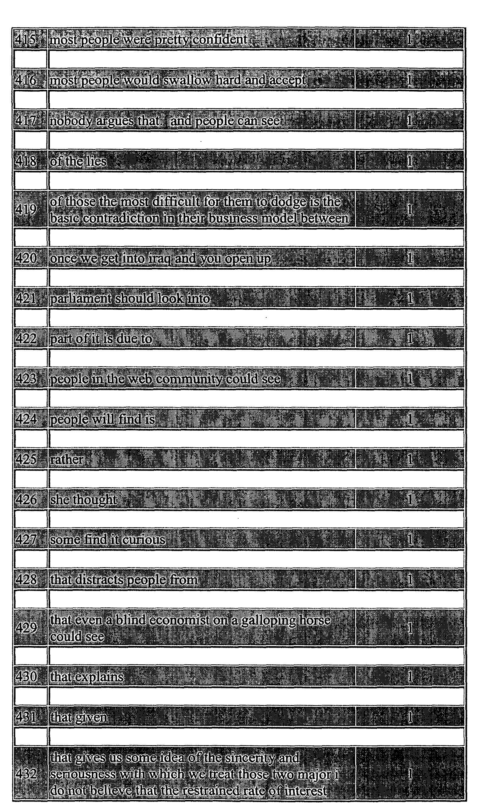 Figure US20040122656A1-20040624-P00039