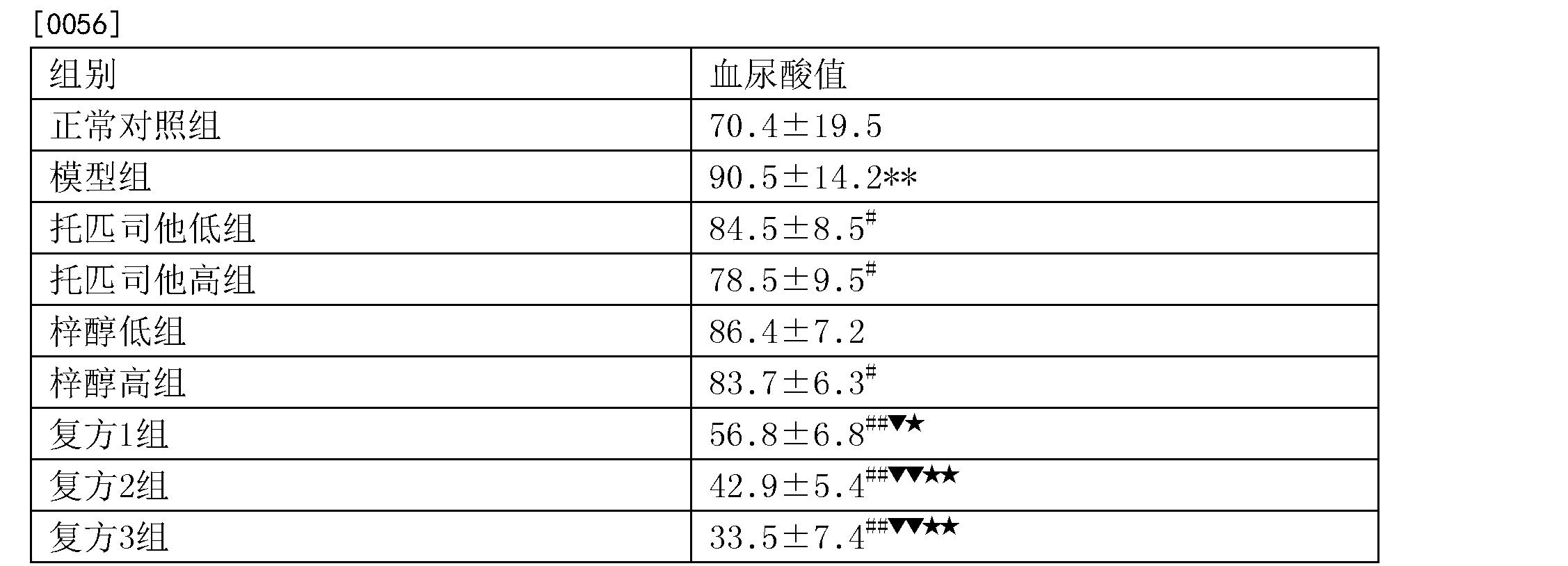 图CN105832757AD00081