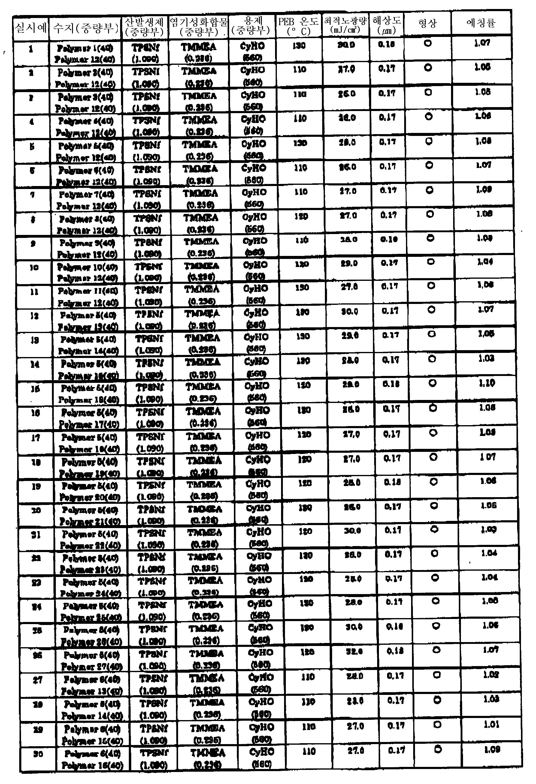 Figure 112002018448012-pat00099