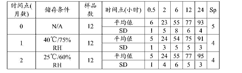 Figure CN105120659AD00912