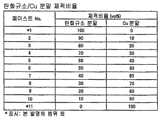 Figure 112011041941139-pct00001